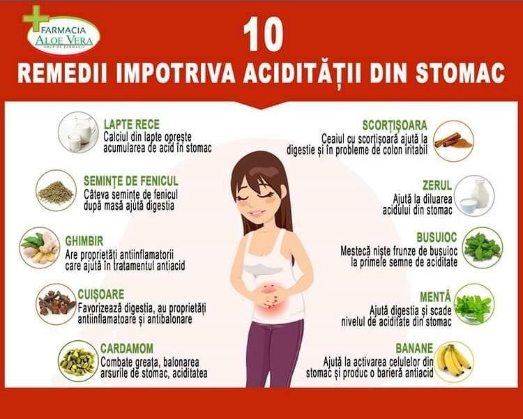 venlafaxina vă ajută să pierdeți în greutate)