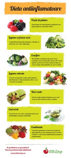 pierderea sănătoasă în greutate chili)