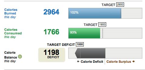 4 kg diferență de pierdere în greutate ce aderall te face să slăbești