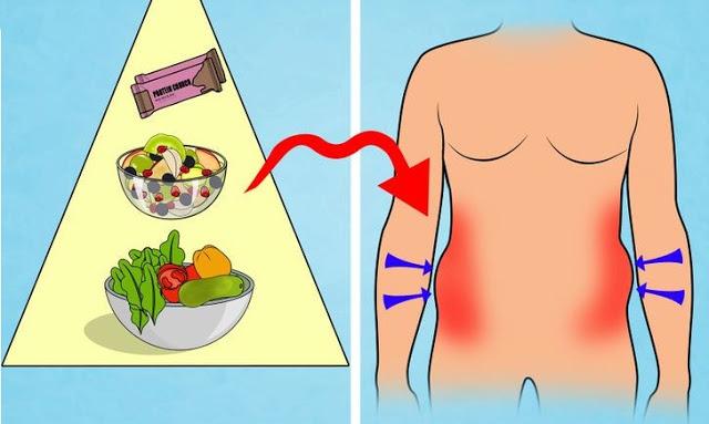 modalități simple de a pierde grăsimea corporală