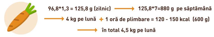 pierdere în greutate 5 kg într o lună)