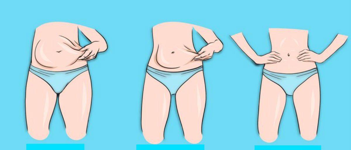 poți să pierzi în greutate făcând abs transformați arderea grăsimilor