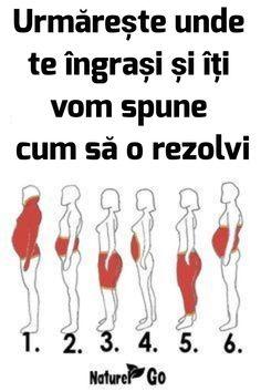 cf pierdere în greutate turner)