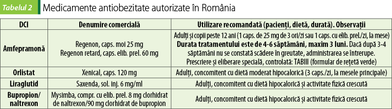 Pastilele dietetice Pro Ana pierd 3 kilograme în 2 zile Grupul Pro Ana