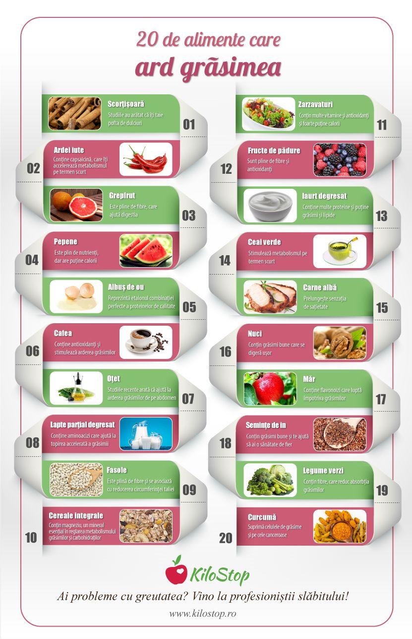 cele mai bune moduri de a maximiza pierderea în greutate