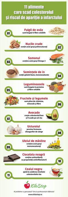 starea pierderii grasimilor)