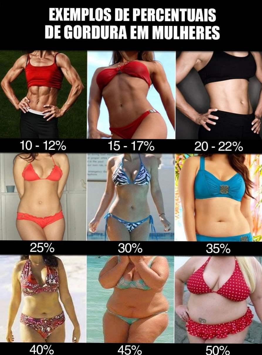 efectul metabolic pierderea de grăsime feminină
