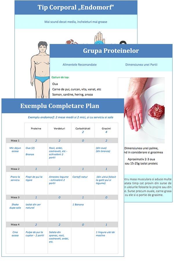 8 strategii pentru a pierde grăsimea corporală permanent | Fitness Builder