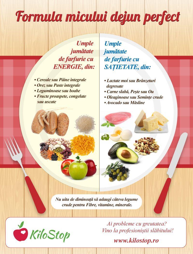 Topul alimentelor bune pentru slabit