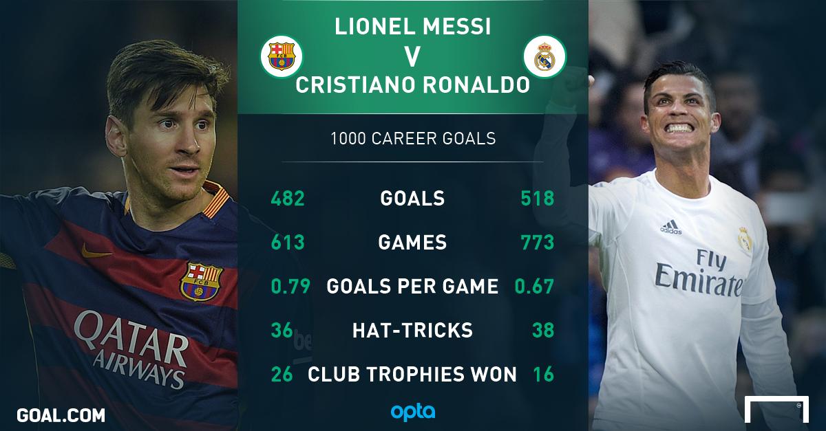 soccer și pierdere în greutate