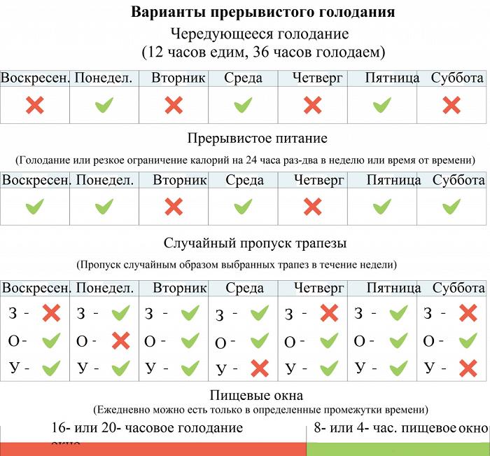 Semne de alarma: pierdere in greutate (scadere in greutate) involuntara   liceuldeartecbaba.ro
