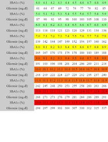 sarcina de optimizare a pierderii în greutate 2