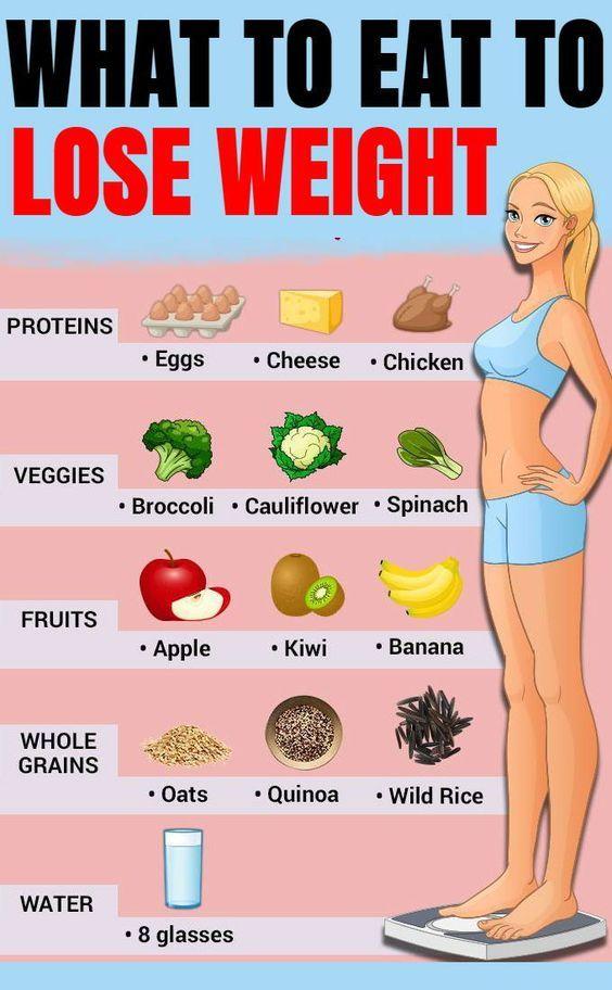 Slăbeşte sănătos 10 kg în doar 2 luni (Soroca)