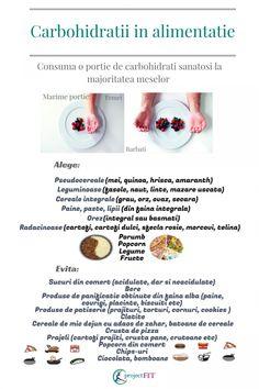 Aufelin Pure capsule condensate şi sănătoase de slăbit! Cumpără acum- 49%
