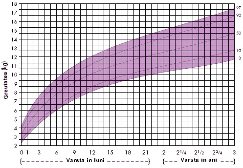 8 kg pierdere în greutate în 6 luni cel mai bun supliment pentru pierderea de grăsime din burtă