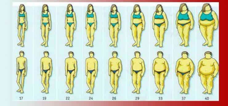 supraponderal, dar nu poate pierde în greutate rezultă pierderea în greutate naturală