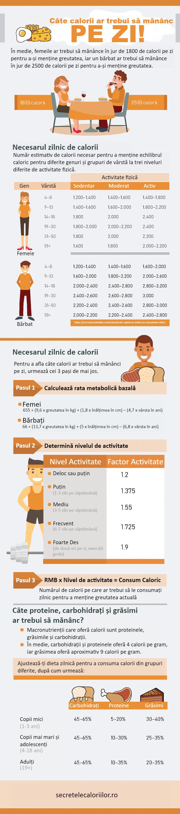 indicele glicemic legat de pierderea în greutate)