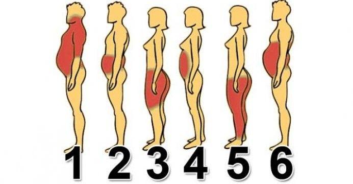 scădere în greutate 270 - 200 mananca mai mult si pierde in greutate