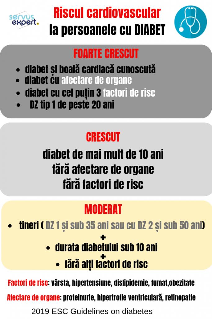 pierderea în greutate cu inhibitori de sglt2