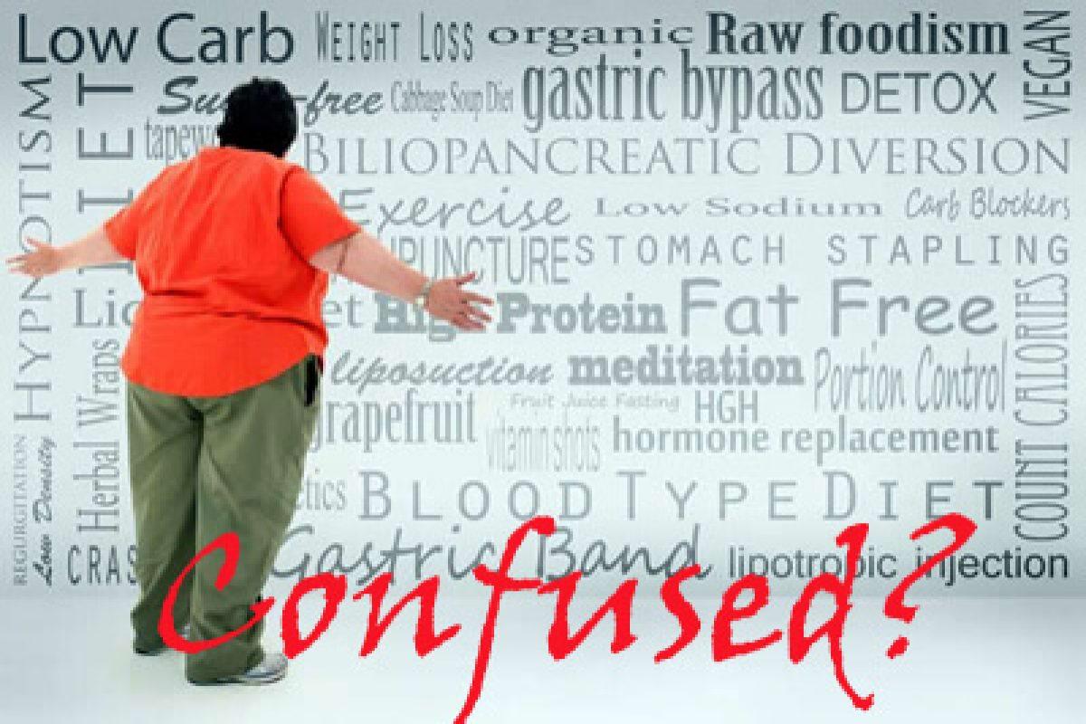 slabire de s-adenosilmetionină perioade neregulate și fără pierderi în greutate