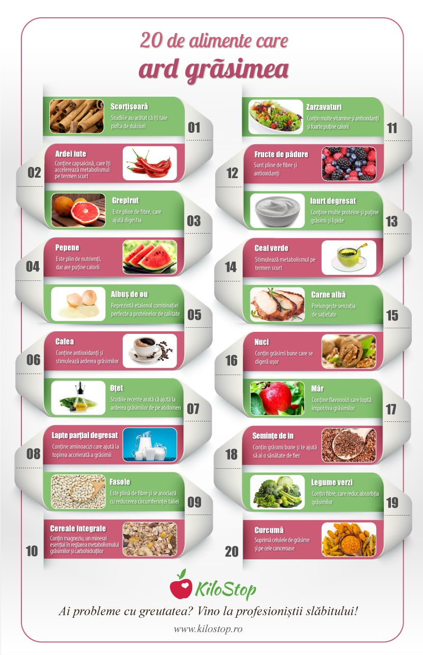 sfaturi pentru pierderea grăsimii sănătate pentru bărbați berkeley și pierderea în greutate
