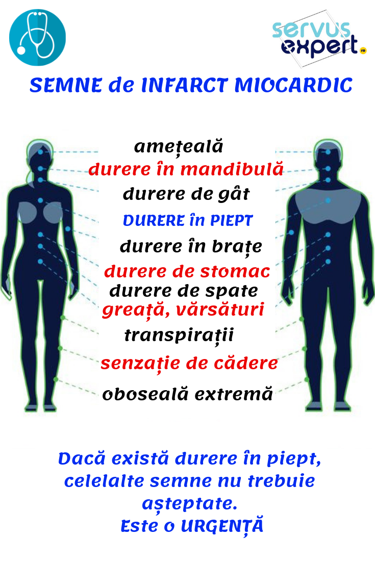 Acetaminofen și pierderea în greutate sănătos
