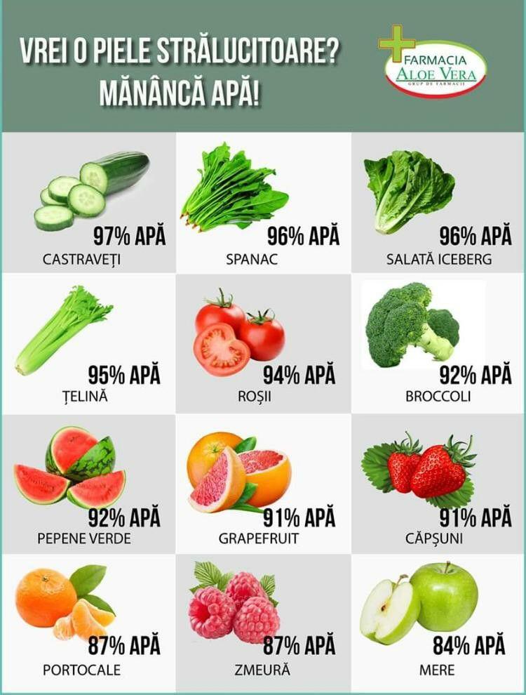 Rata de pierdere în greutate sănătoasă kg