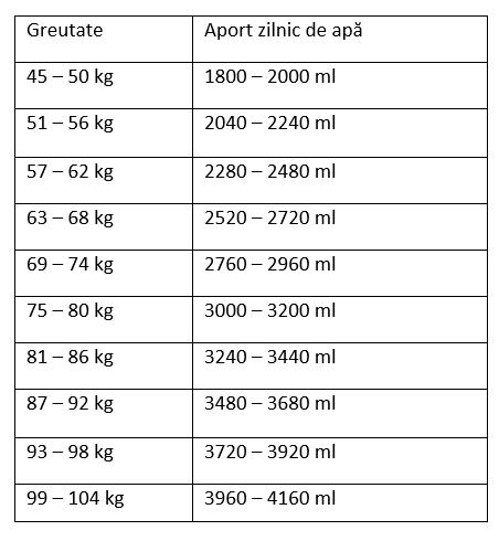 cum să pierzi 5 kg grăsime scăderea în greutate reeser toamna