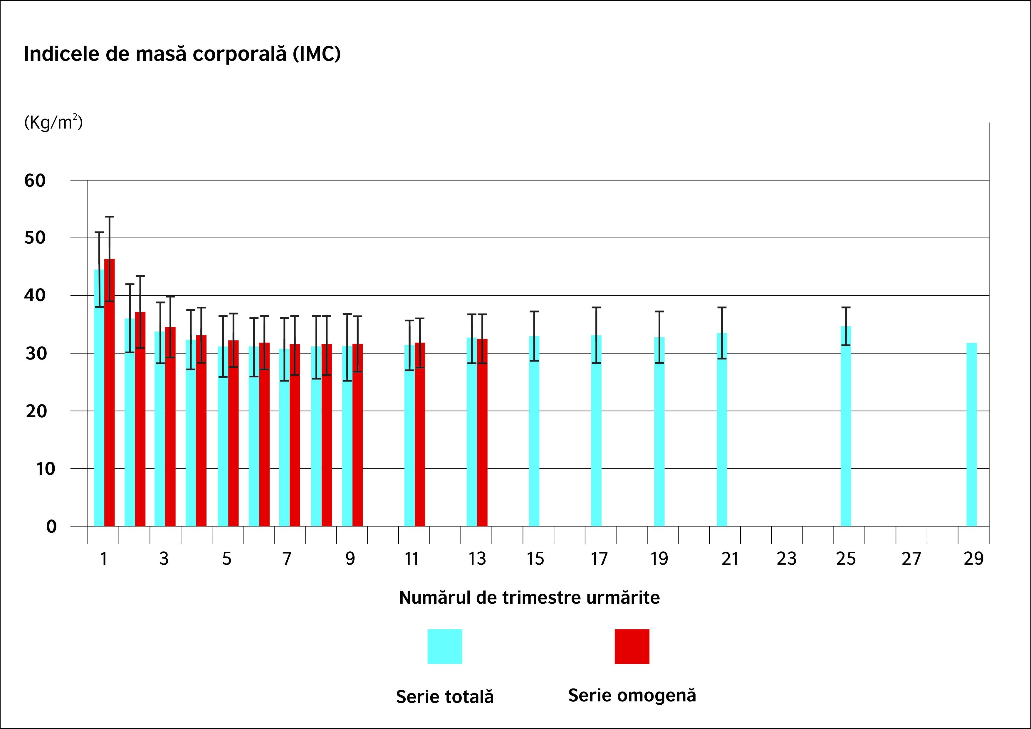 scădere în greutate din nordul nordului vicky pattison pierdere în greutate mtv
