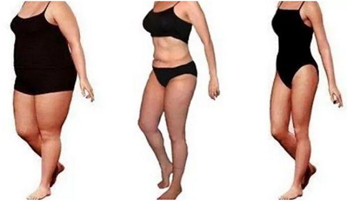 Procentul de grăsime corporală. Compoziția corpului