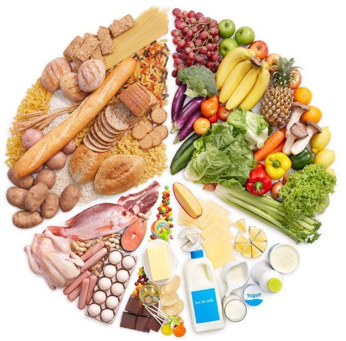 ar trebui să mănânci pentru a pierde în greutate pierde 10 grăsimi corporale în 1 săptămână