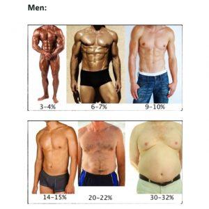 pierde 22 grăsime corporală în 6 săptămâni