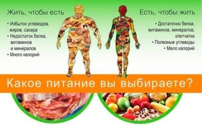 pierdeți în greutate temperatura corporală scăzută