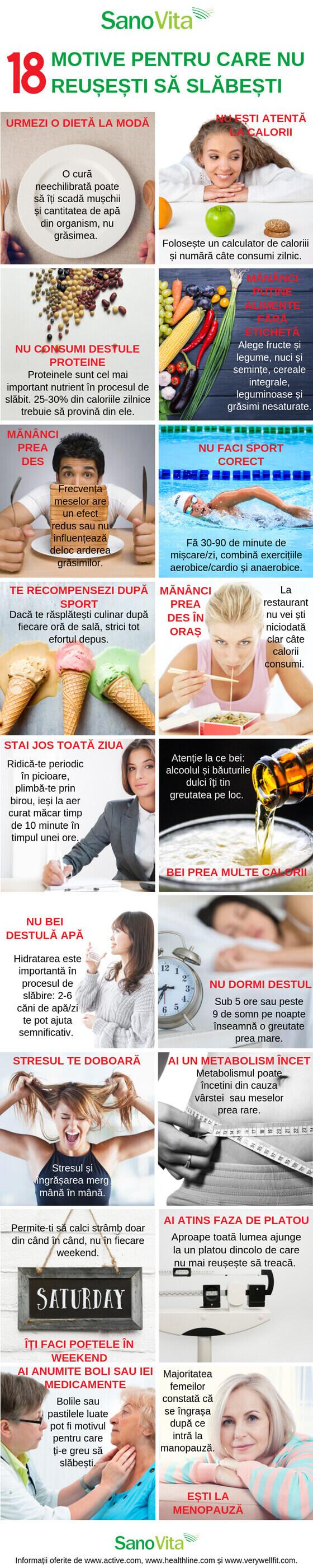 creșteți metabolismul pentru pierderea în greutate)