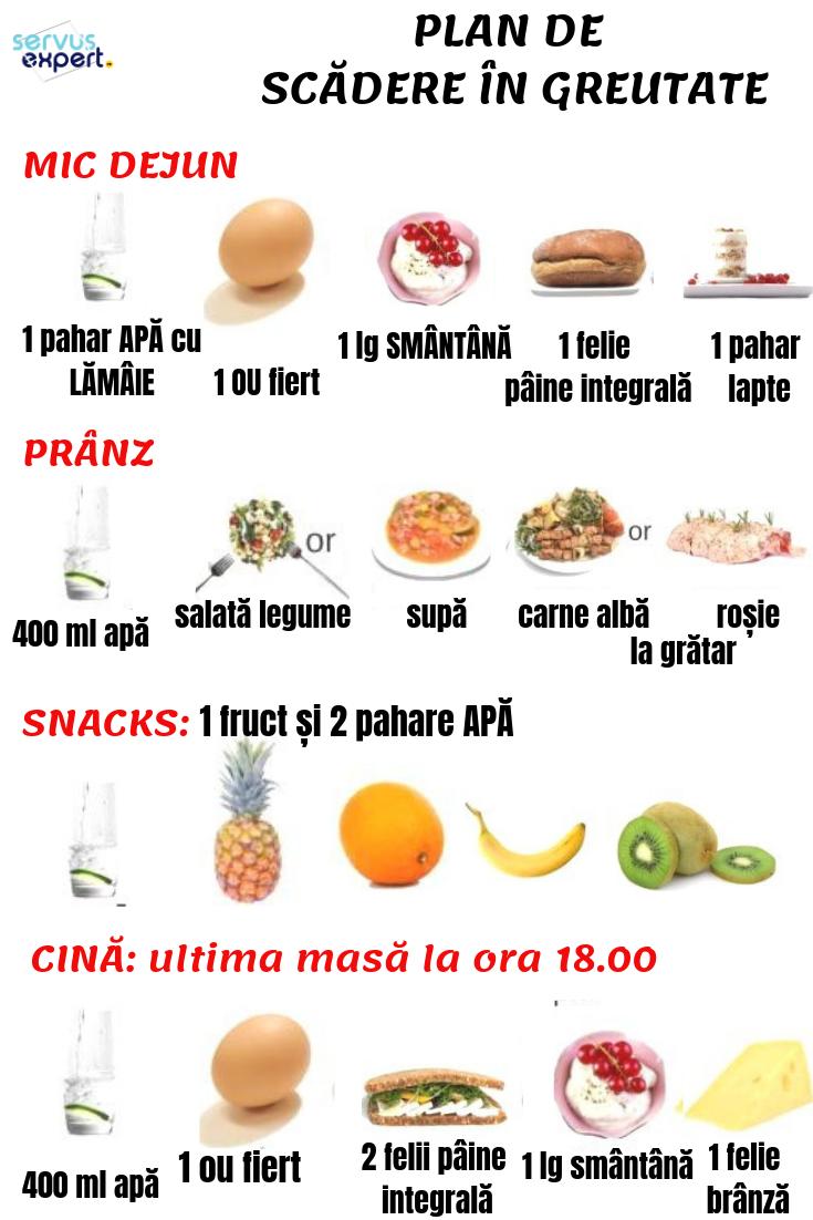 ajută provigilul cu pierderea în greutate)