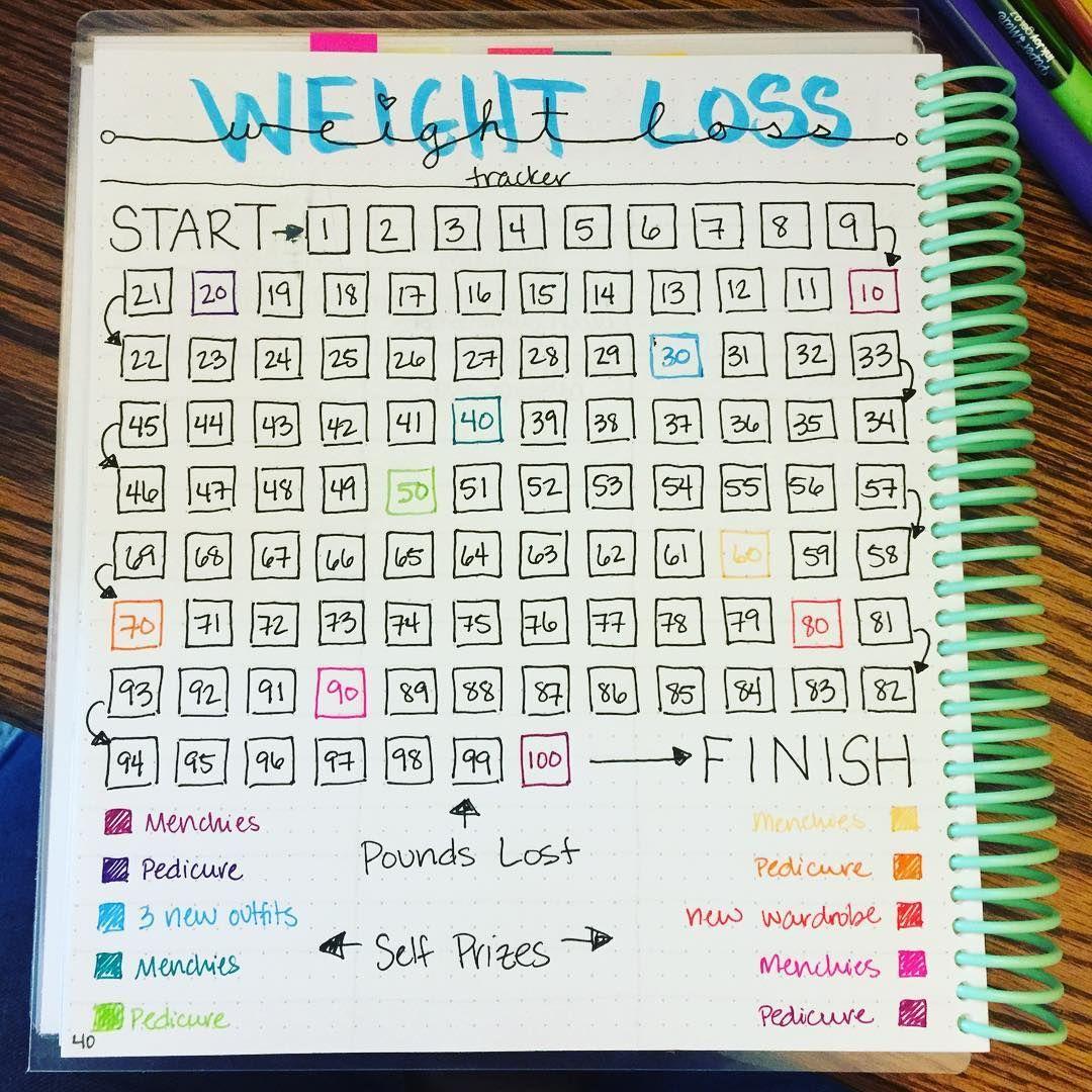 sfaturi pentru pierderea în greutate pentru petites Pierdere în greutate de 30 min