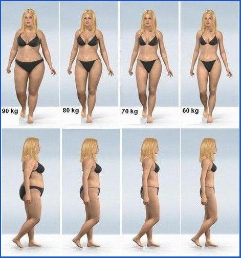 slabire 60 kg pierderea în greutate pms mai rău