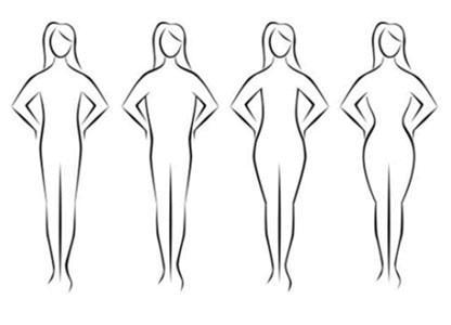 tipurile de corp care pierd rapid în greutate)