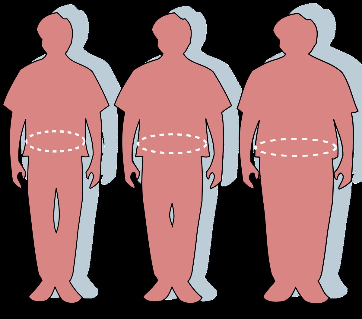 pierdere în greutate pentru reflux