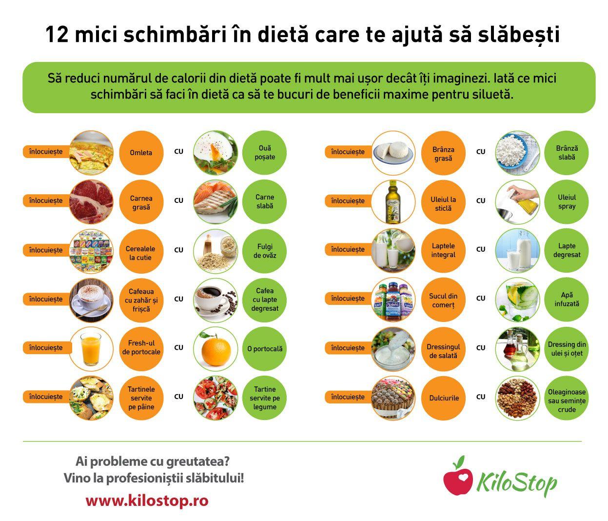 îmbunătățiți metabolismul după pierderea în greutate