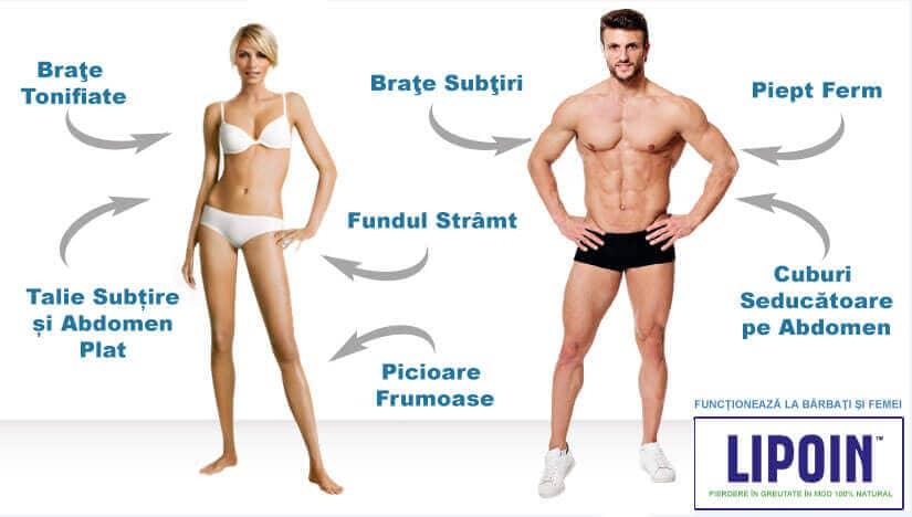 umflarea burtă și pierderea în greutate)