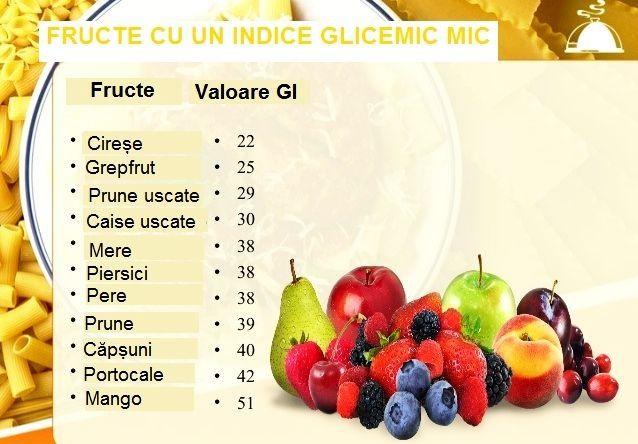 Adevărul despre alimentele cu conținut scăzut de glicemie