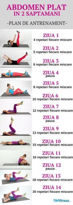 Top 10 exerciții de slăbit acasă