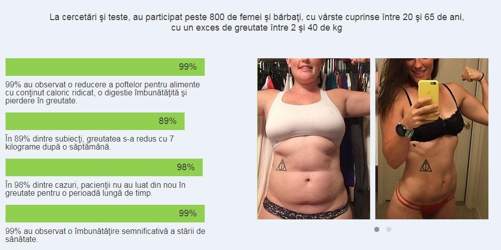 pierderea în greutate de la mare înainte și după)