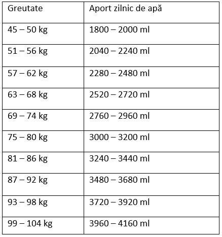 Locul de pe Pământ unde pierdeţi 1% din greutate instant