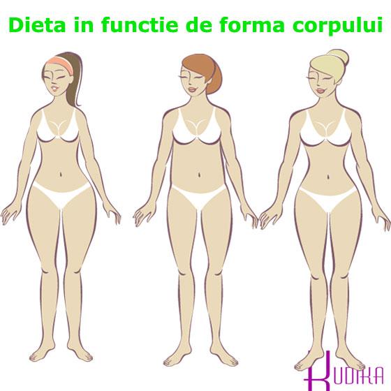 cum să slăbească forma corpului