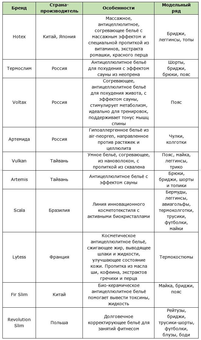 lchf pierdere în greutate prima săptămână)
