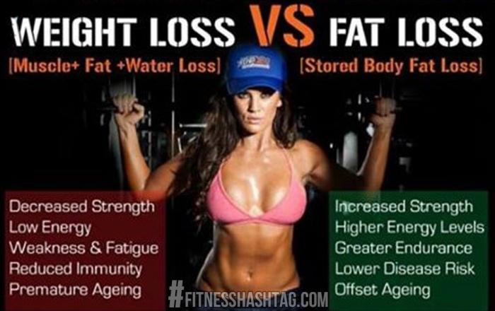 cea mai bună metodă arde grăsime păstrați-o simplă pierdere în greutate stupidă