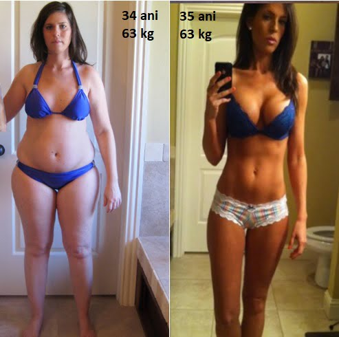 procent de pierdere în greutate corporală pe săptămână