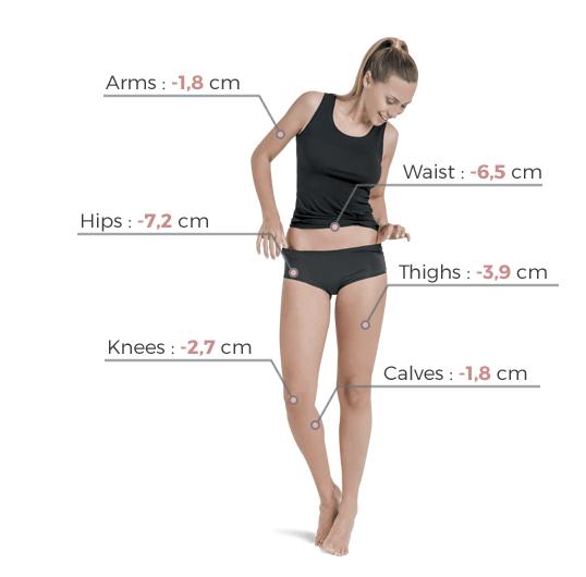 cum să faci sims să piardă în greutate)